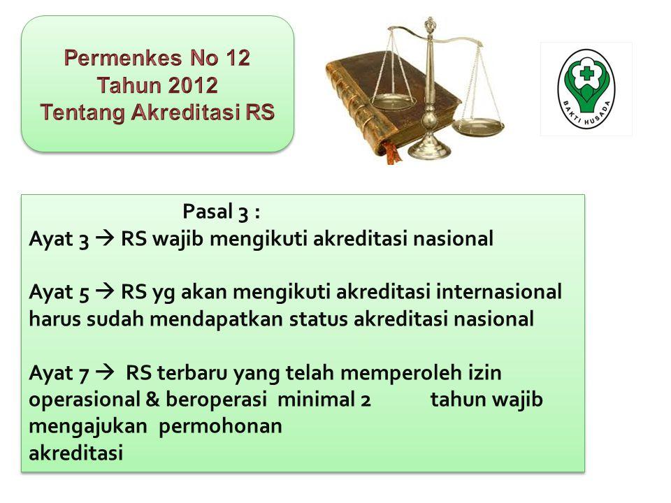 Permenkes No 12 Tahun 2012 Tentang Akreditasi RS. Pasal 3 : Ayat 3  RS wajib mengikuti akreditasi nasional.