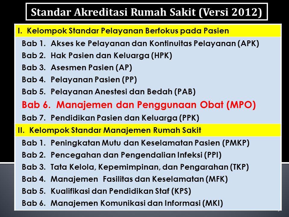 Standar Akreditasi Rumah Sakit (Versi 2012)