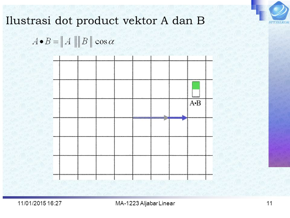 Ilustrasi dot product vektor A dan B