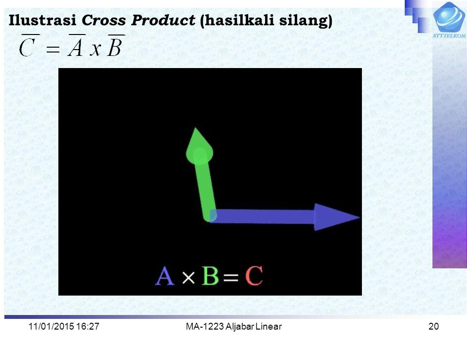 Ilustrasi Cross Product (hasilkali silang)