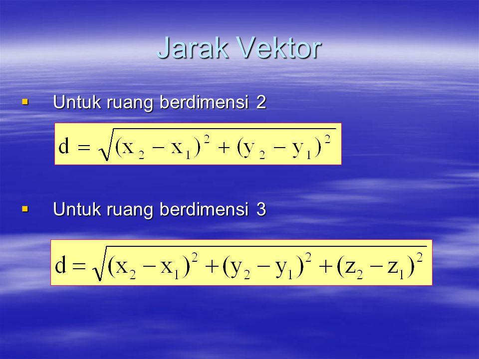 Jarak Vektor Untuk ruang berdimensi 2 Untuk ruang berdimensi 3
