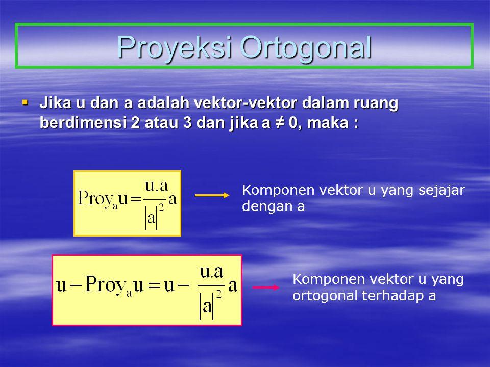 Proyeksi Ortogonal Jika u dan a adalah vektor-vektor dalam ruang berdimensi 2 atau 3 dan jika a ≠ 0, maka :