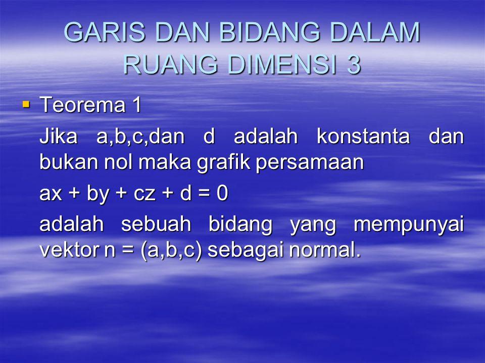 GARIS DAN BIDANG DALAM RUANG DIMENSI 3