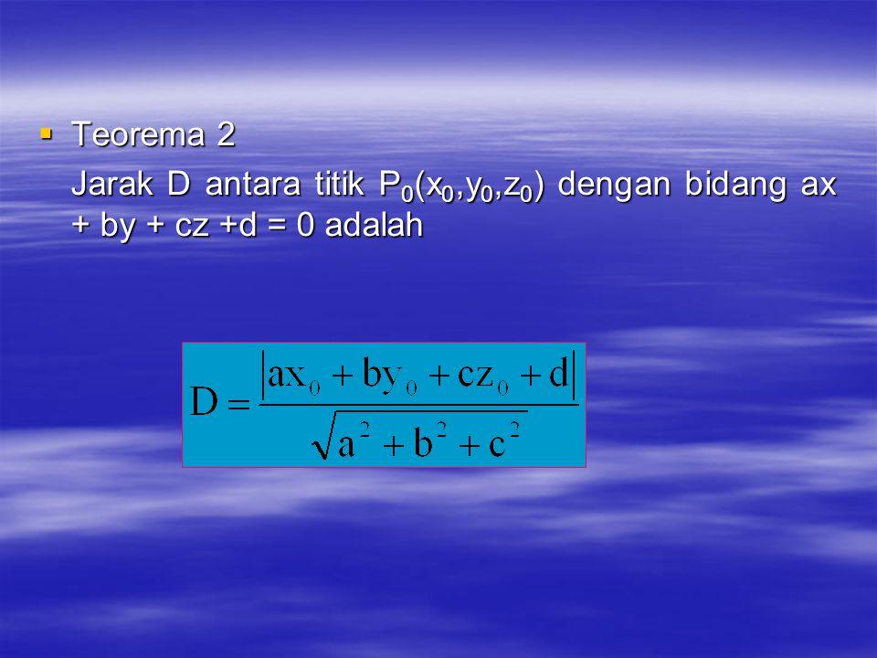 Teorema 2 Jarak D antara titik P0(x0,y0,z0) dengan bidang ax + by + cz +d = 0 adalah