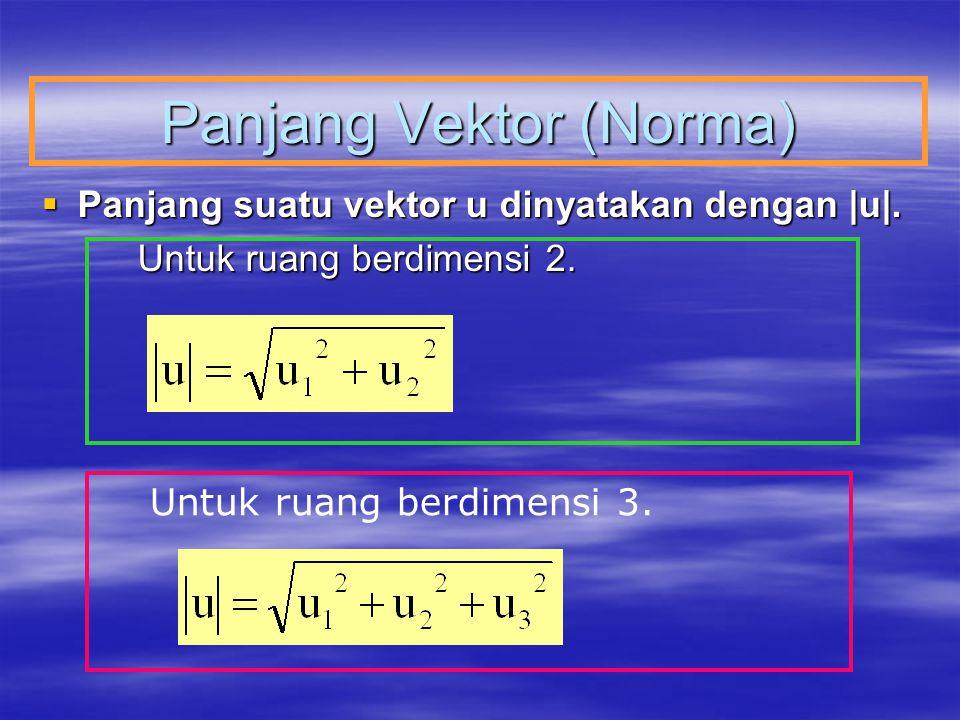 Panjang Vektor (Norma)