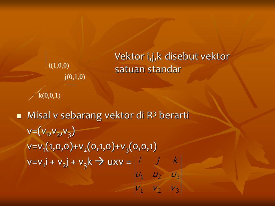 Vektor i,j,k disebut vektor satuan standar