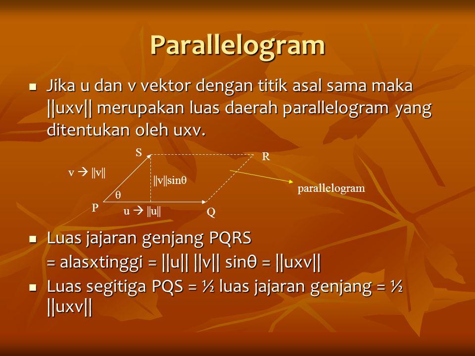 Parallelogram Jika u dan v vektor dengan titik asal sama maka ||uxv|| merupakan luas daerah parallelogram yang ditentukan oleh uxv.