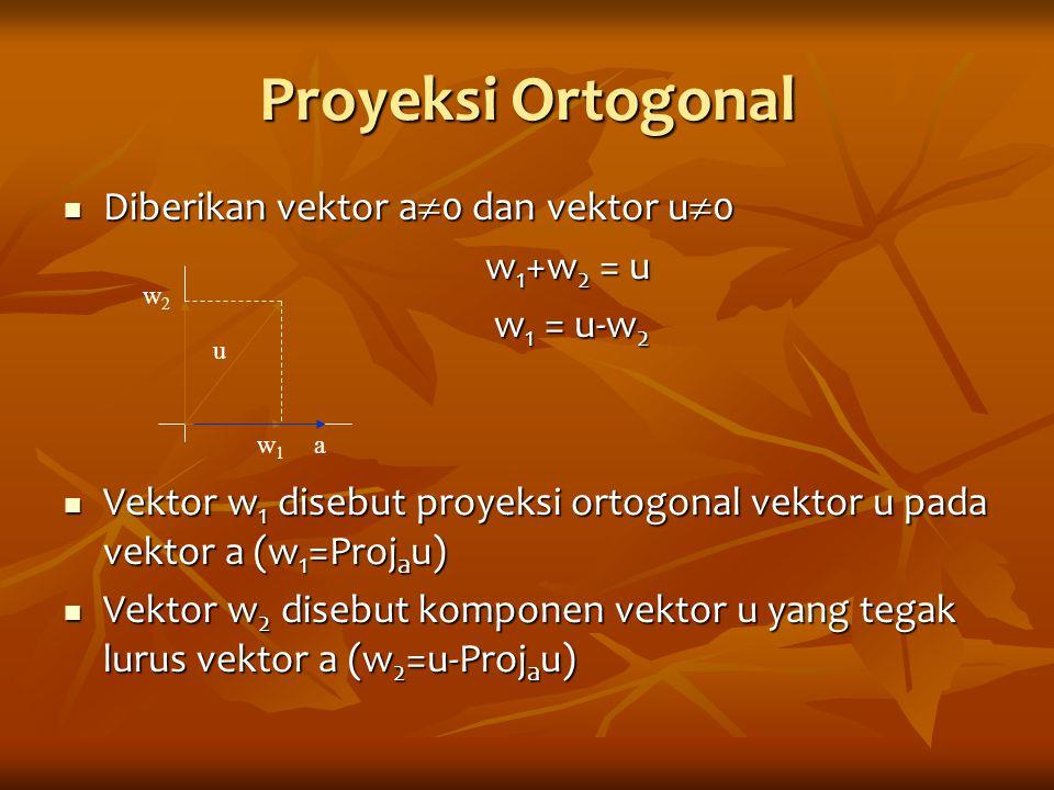 Proyeksi Ortogonal Diberikan vektor a0 dan vektor u0 w1+w2 = u