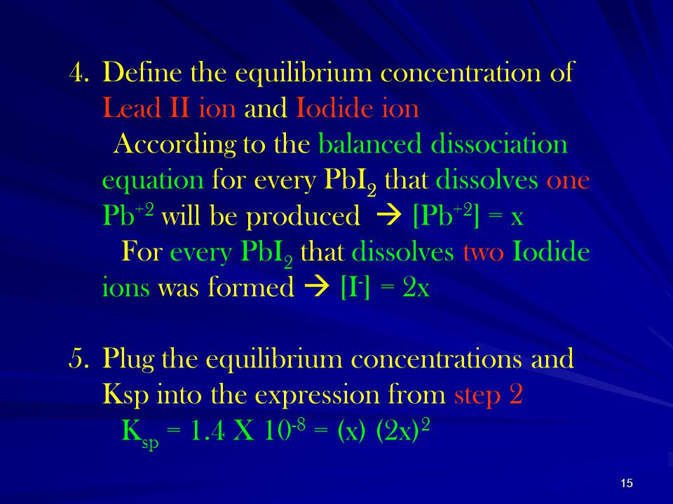 Define the equilibrium concentration of Lead II ion and Iodide ion
