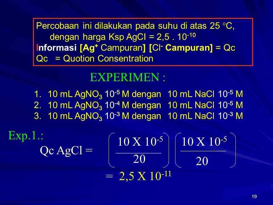 EXPERIMEN : Exp.1.: 10 X 10-5 10 X 10-5 Qc AgCl = 20 20 = 2,5 X 10-11