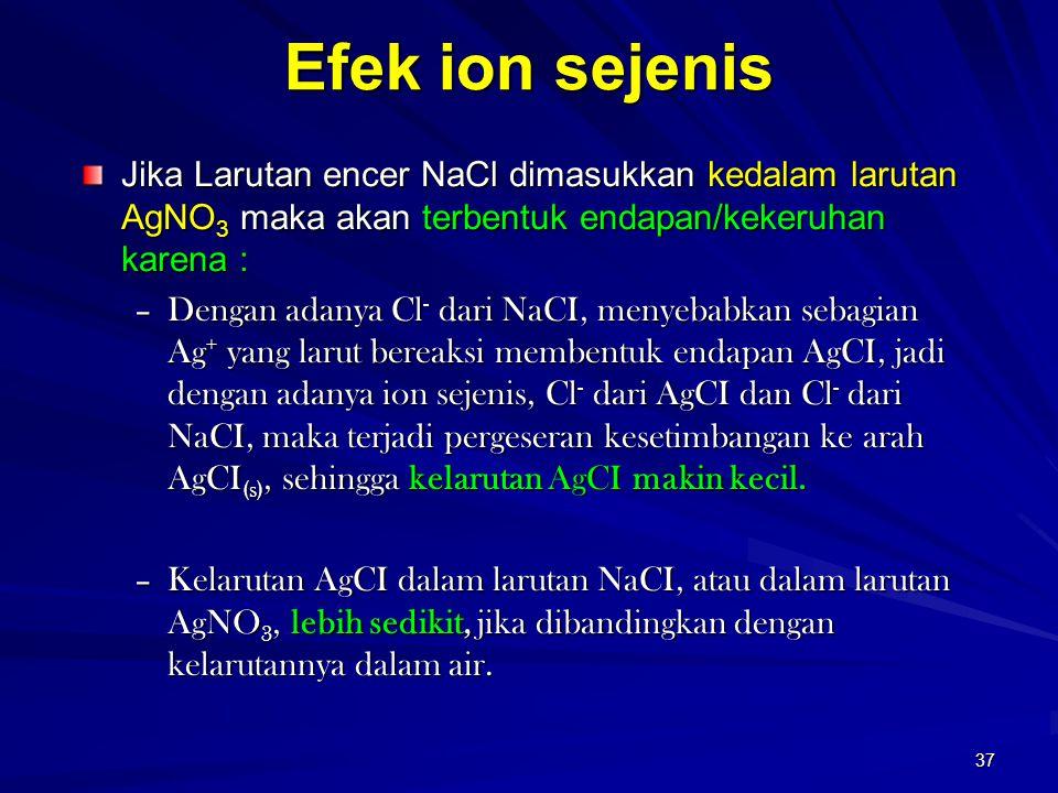 Efek ion sejenis Jika Larutan encer NaCl dimasukkan kedalam larutan AgNO3 maka akan terbentuk endapan/kekeruhan karena :