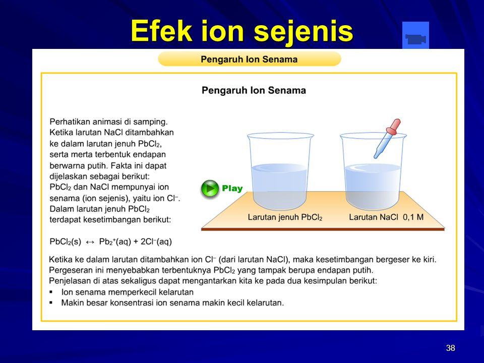 Efek ion sejenis