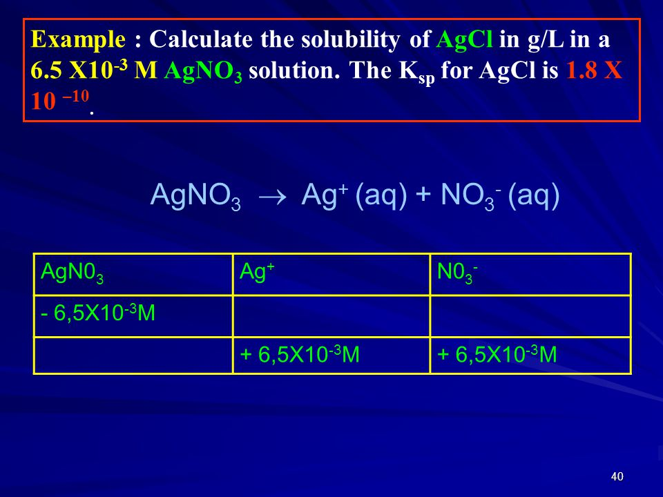 AgNO3  Ag+ (aq) + NO3- (aq)