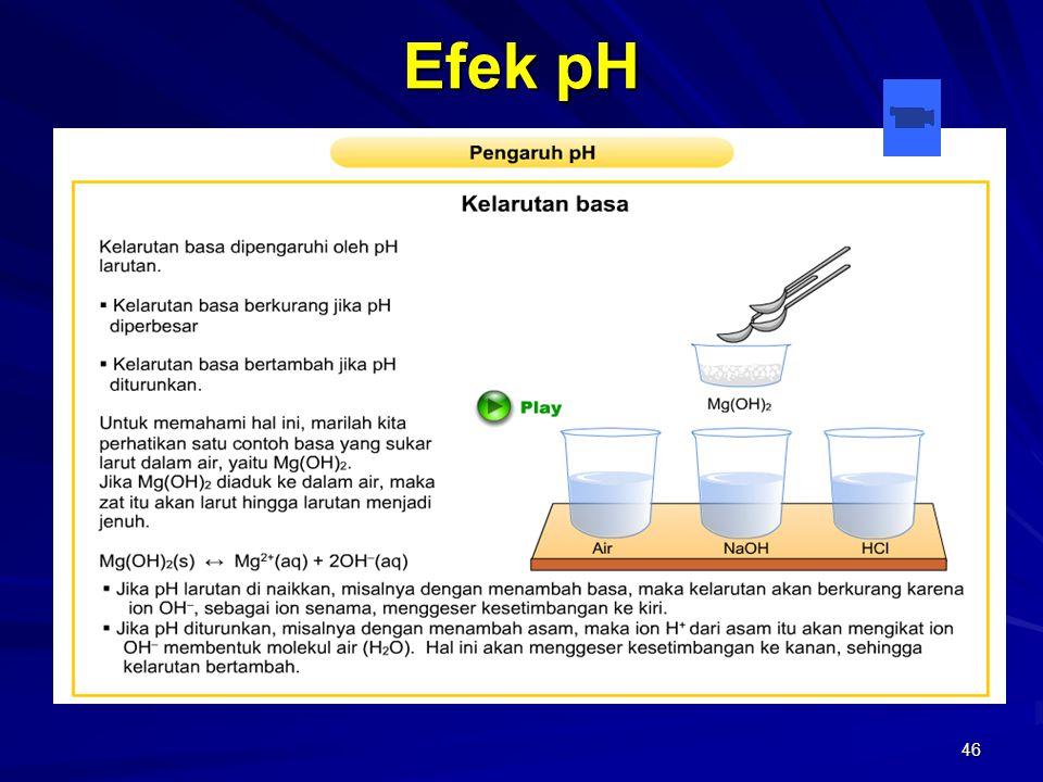 Efek pH