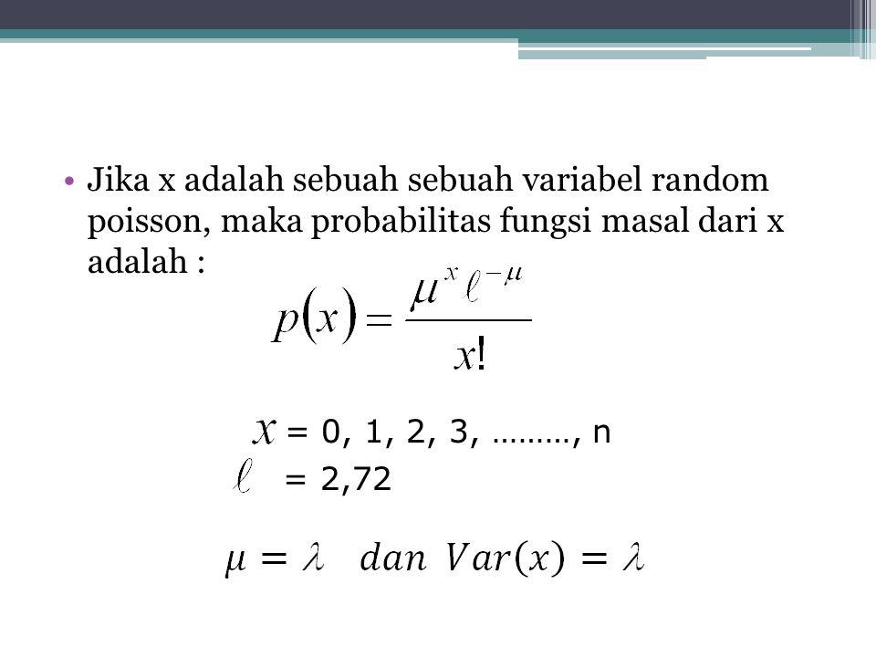 Jika x adalah sebuah sebuah variabel random poisson, maka probabilitas fungsi masal dari x adalah :
