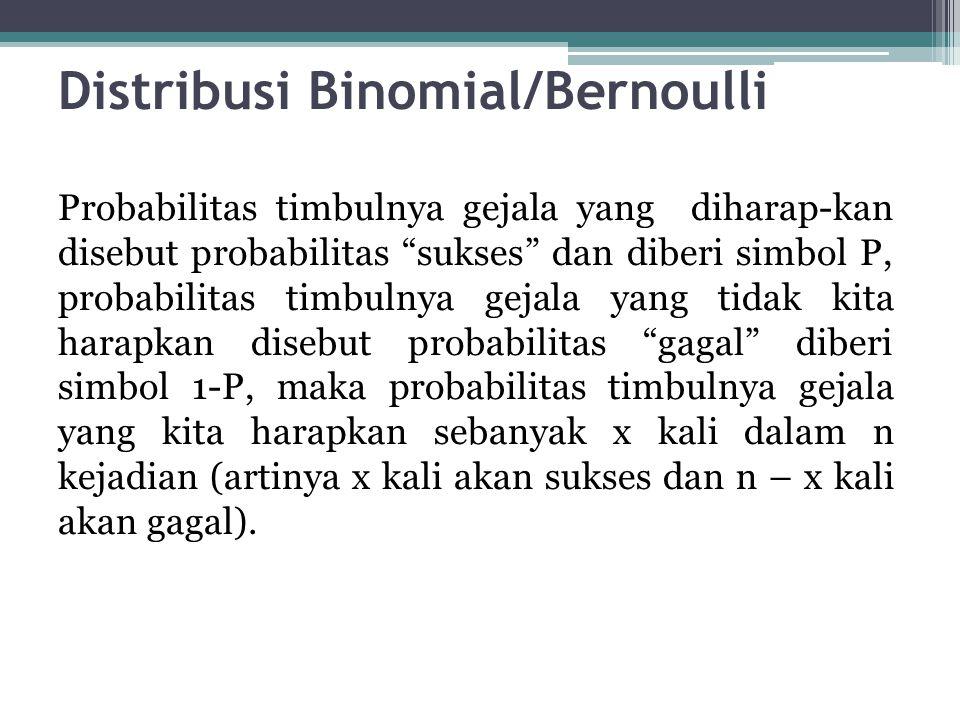 Distribusi Binomial/Bernoulli
