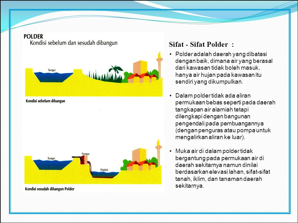 Sifat - Sifat Polder :