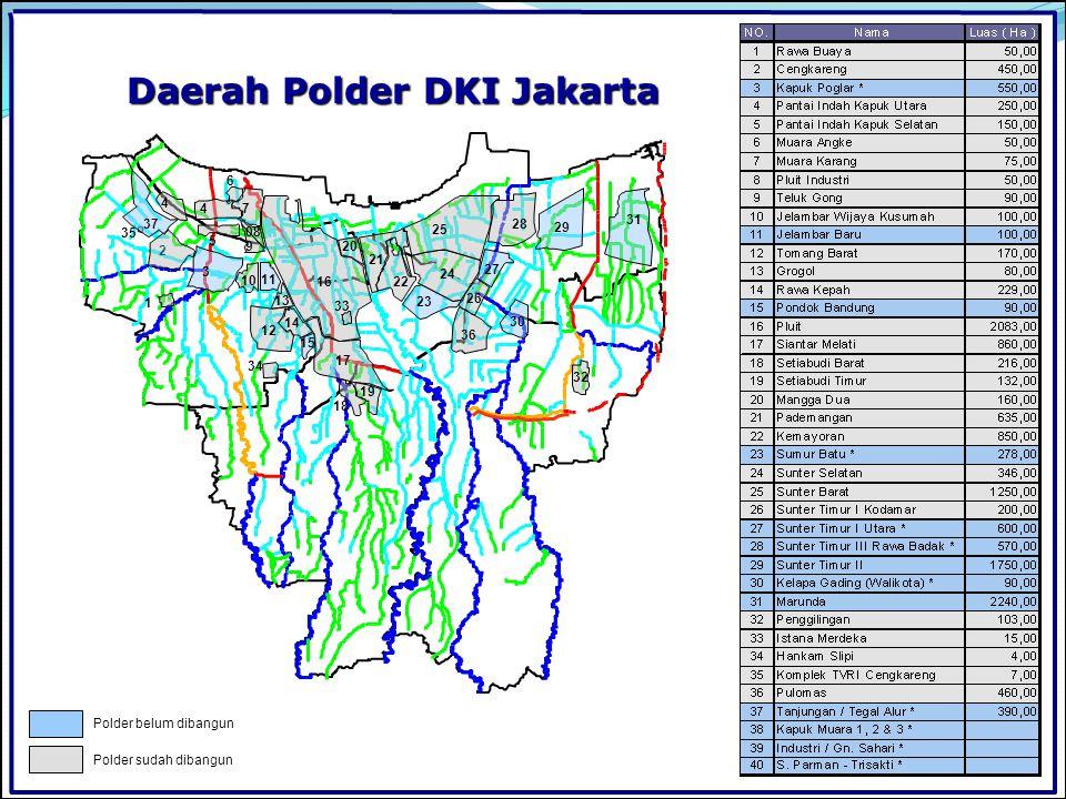 Daerah Polder DKI Jakarta