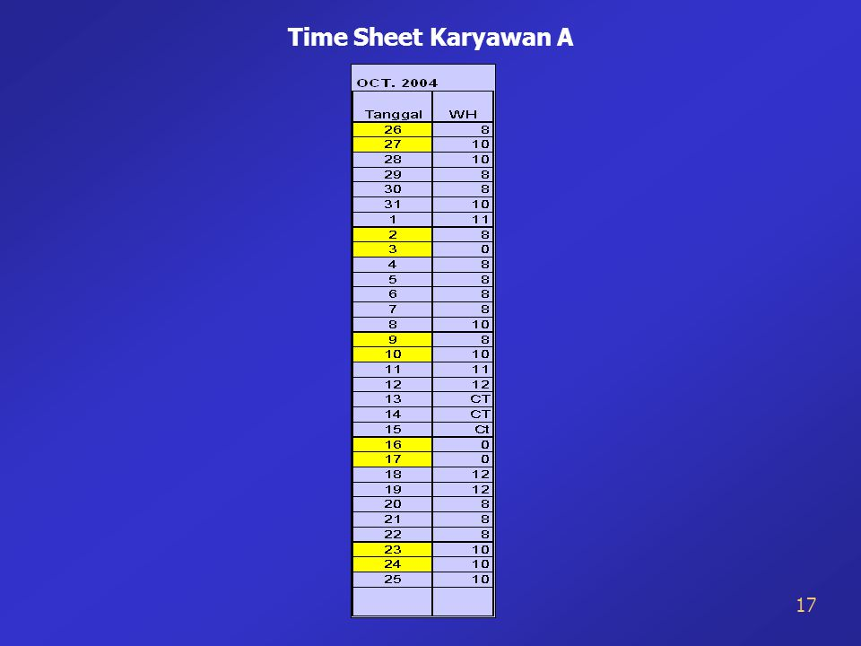 Time Sheet Karyawan A