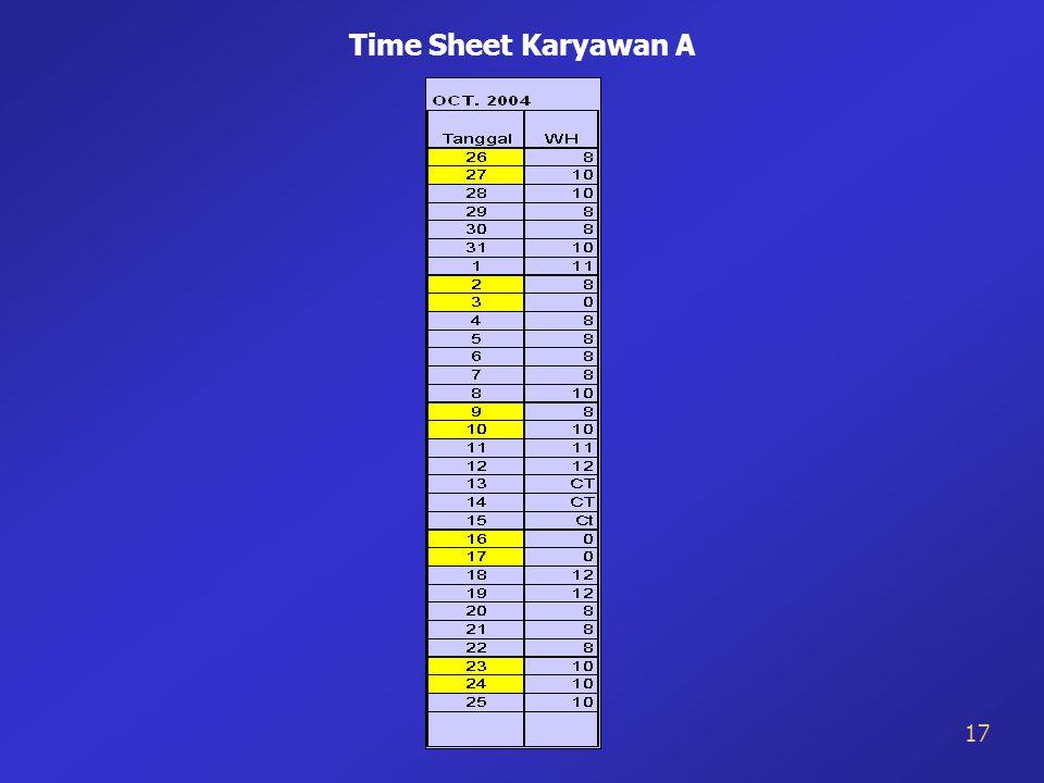 Time Sheet Karyawan A