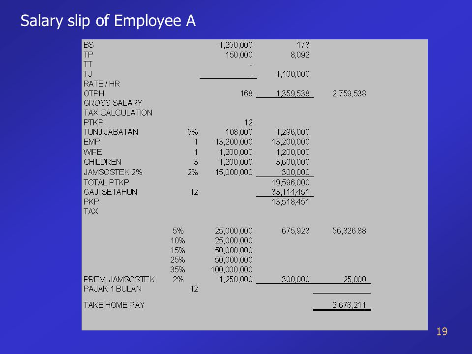 Salary slip of Employee A