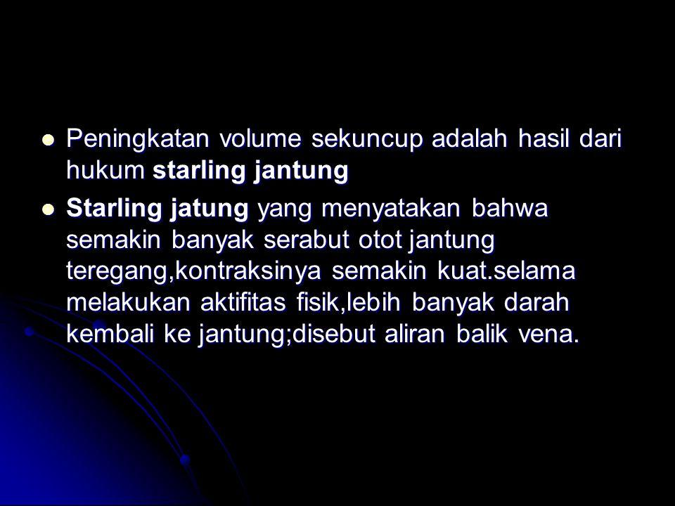 Peningkatan volume sekuncup adalah hasil dari hukum starling jantung