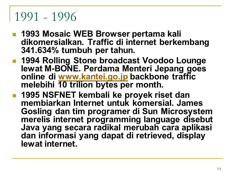1991 - 1996 1993 Mosaic WEB Browser pertama kali dikomersialkan. Traffic di internet berkembang 341.634% tumbuh per tahun.