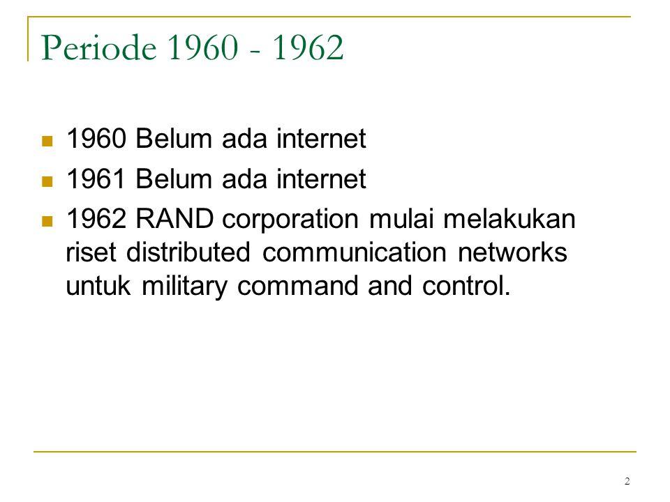 Periode 1960 - 1962 1960 Belum ada internet 1961 Belum ada internet