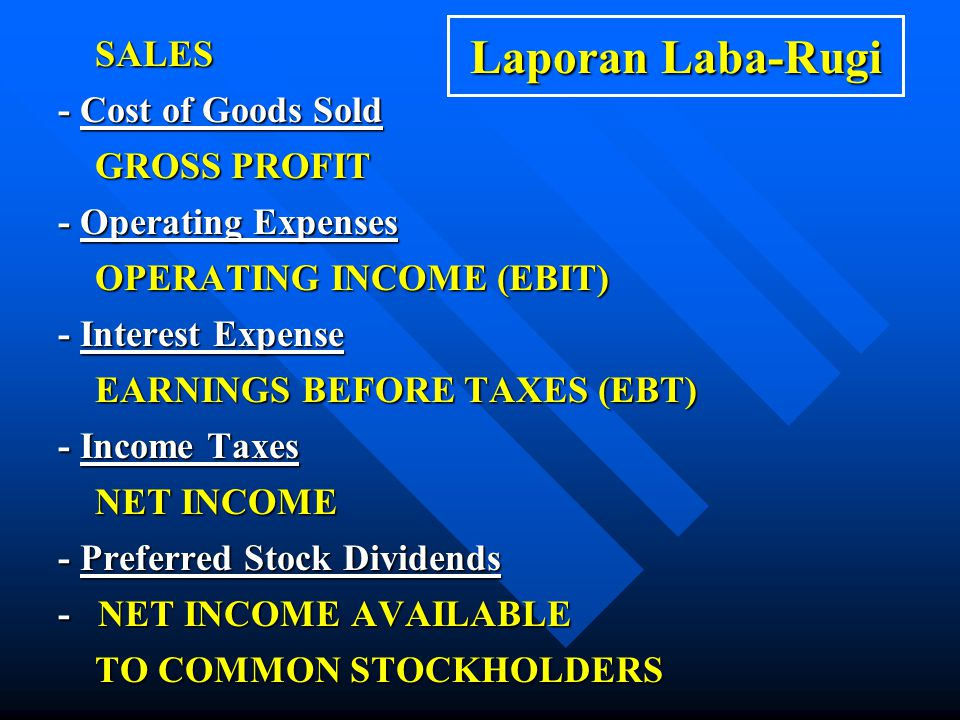 Laporan Laba-Rugi SALES - Cost of Goods Sold GROSS PROFIT