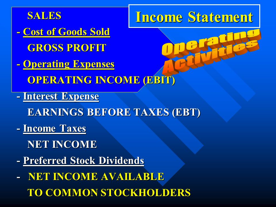 Income Statement Operating Activities SALES - Cost of Goods Sold
