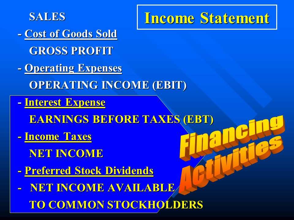 Income Statement Financing Activities SALES - Cost of Goods Sold