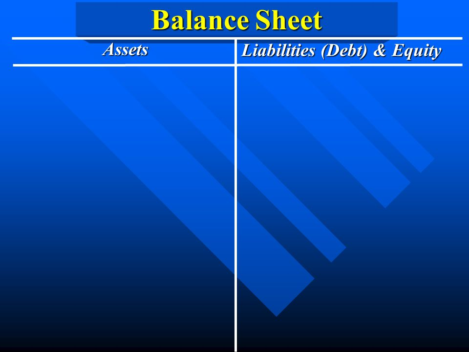 Balance Sheet Assets Liabilities (Debt) & Equity