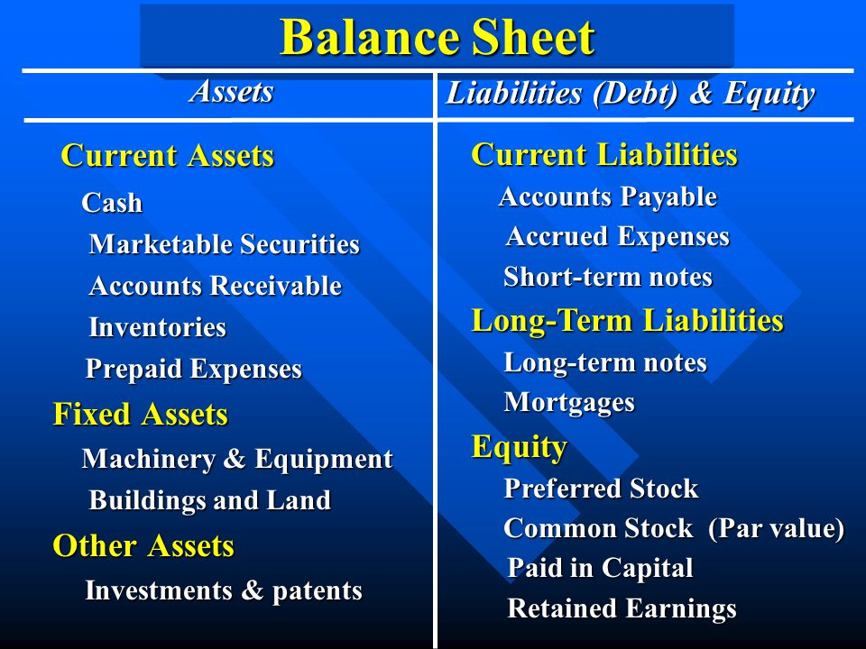 Balance Sheet Assets Liabilities (Debt) & Equity Current Assets