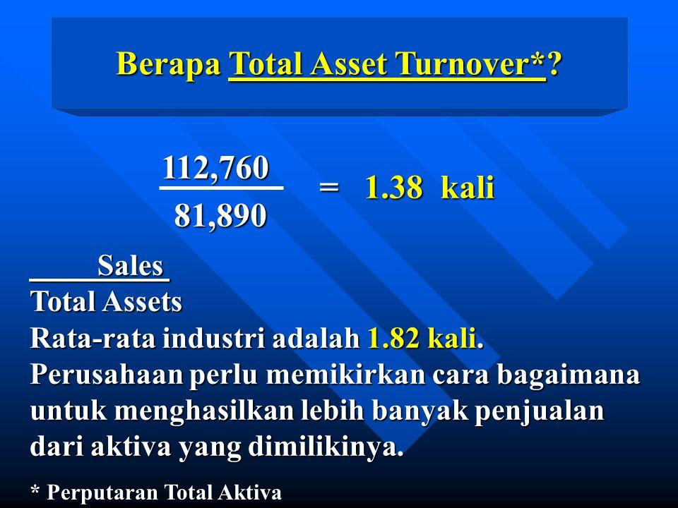 Berapa Total Asset Turnover*