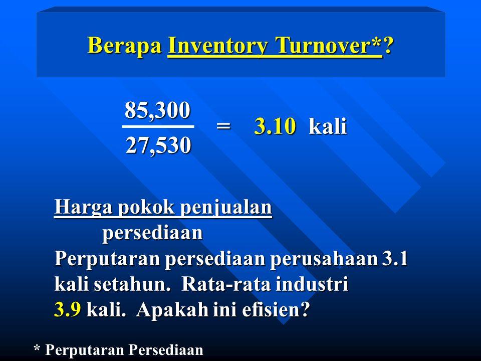 Berapa Inventory Turnover*