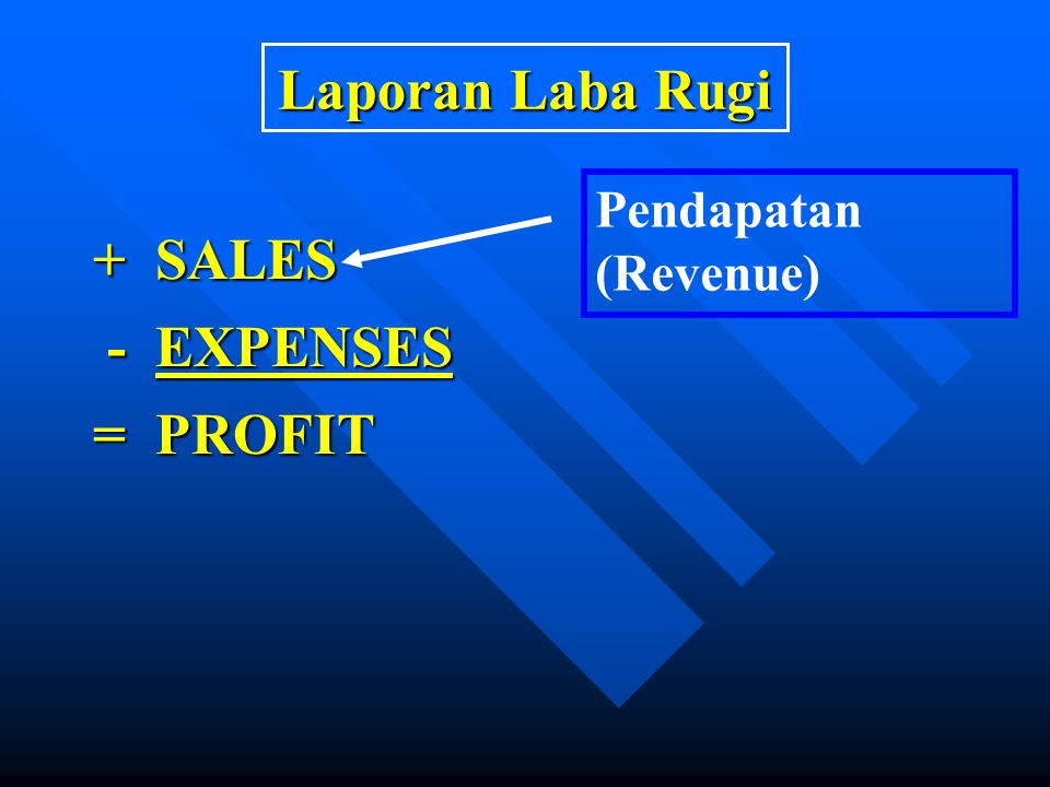 Laporan Laba Rugi Pendapatan (Revenue) + SALES - EXPENSES = PROFIT