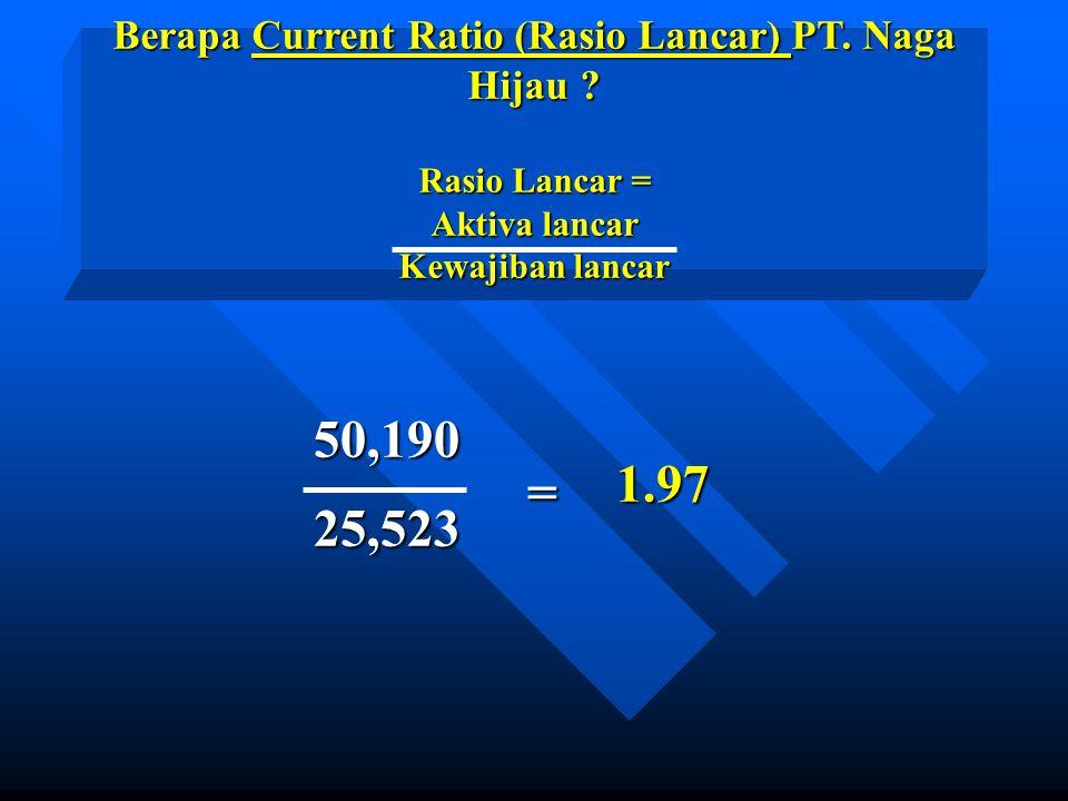 Berapa Current Ratio (Rasio Lancar) PT. Naga Hijau