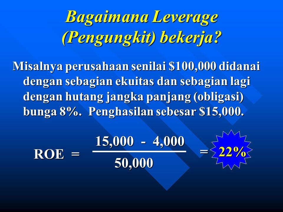 Bagaimana Leverage (Pengungkit) bekerja