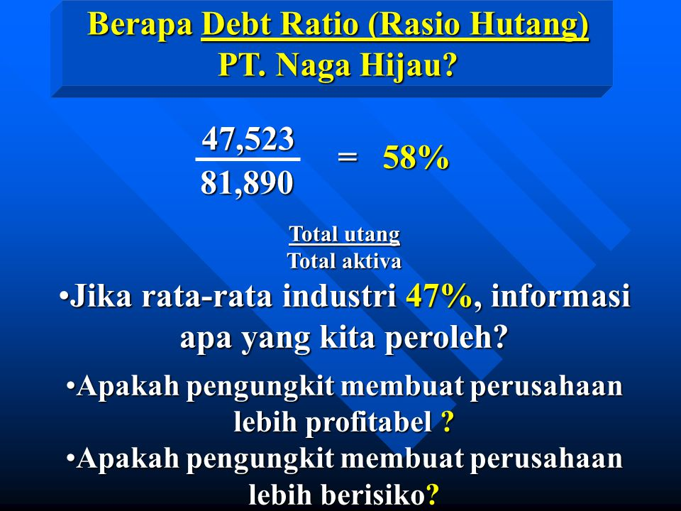 Berapa Debt Ratio (Rasio Hutang) What is CyberDragon's Debt Ratio