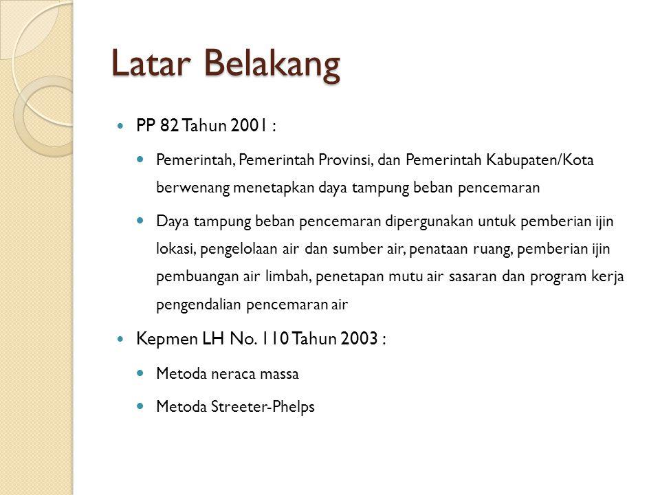 Latar Belakang PP 82 Tahun 2001 : Kepmen LH No. 110 Tahun 2003 :