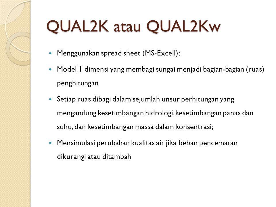 QUAL2K atau QUAL2Kw Menggunakan spread sheet (MS-Excell);