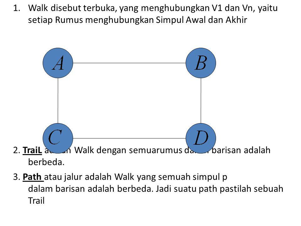 Walk disebut terbuka, yang menghubungkan V1 dan Vn, yaitu setiap Rumus menghubungkan Simpul Awal dan Akhir