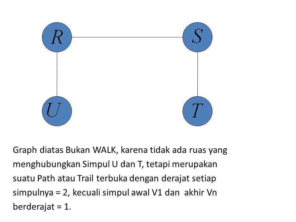 Graph diatas Bukan WALK, karena tidak ada ruas yang menghubungkan Simpul U dan T, tetapi merupakan suatu Path atau Trail terbuka dengan derajat setiap simpulnya = 2, kecuali simpul awal V1 dan akhir Vn berderajat = 1.