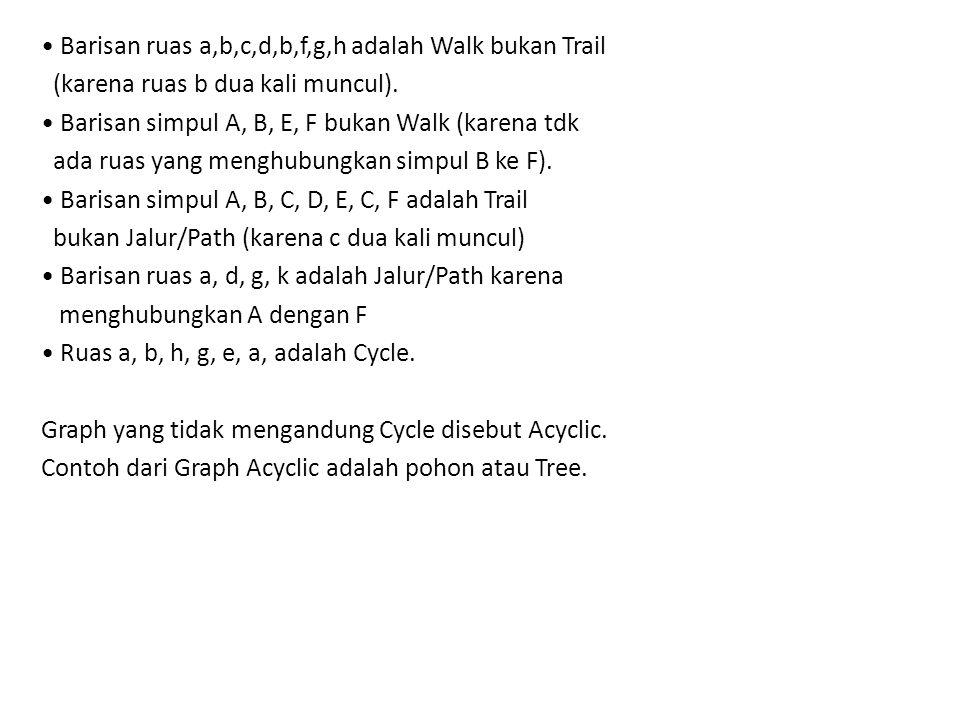 • Barisan ruas a,b,c,d,b,f,g,h adalah Walk bukan Trail (karena ruas b dua kali muncul).
