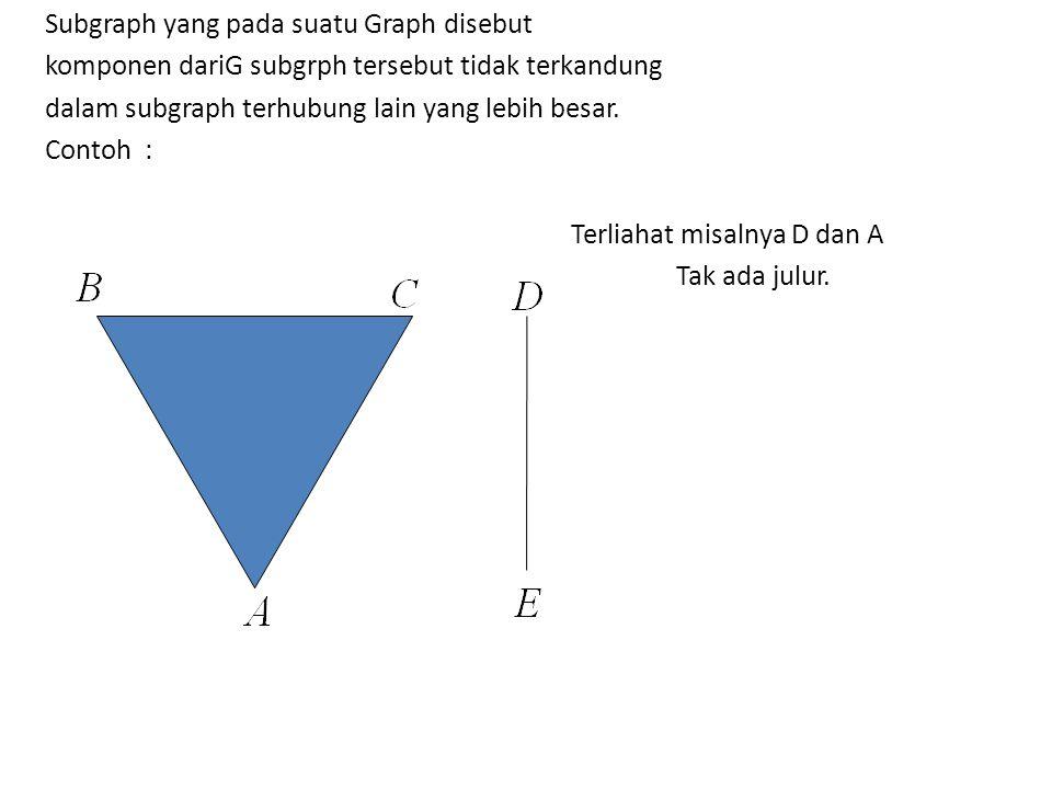 Subgraph yang pada suatu Graph disebut komponen dariG subgrph tersebut tidak terkandung dalam subgraph terhubung lain yang lebih besar.