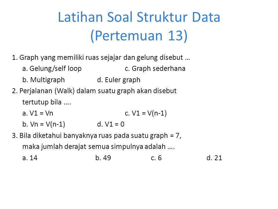 Latihan Soal Struktur Data (Pertemuan 13)
