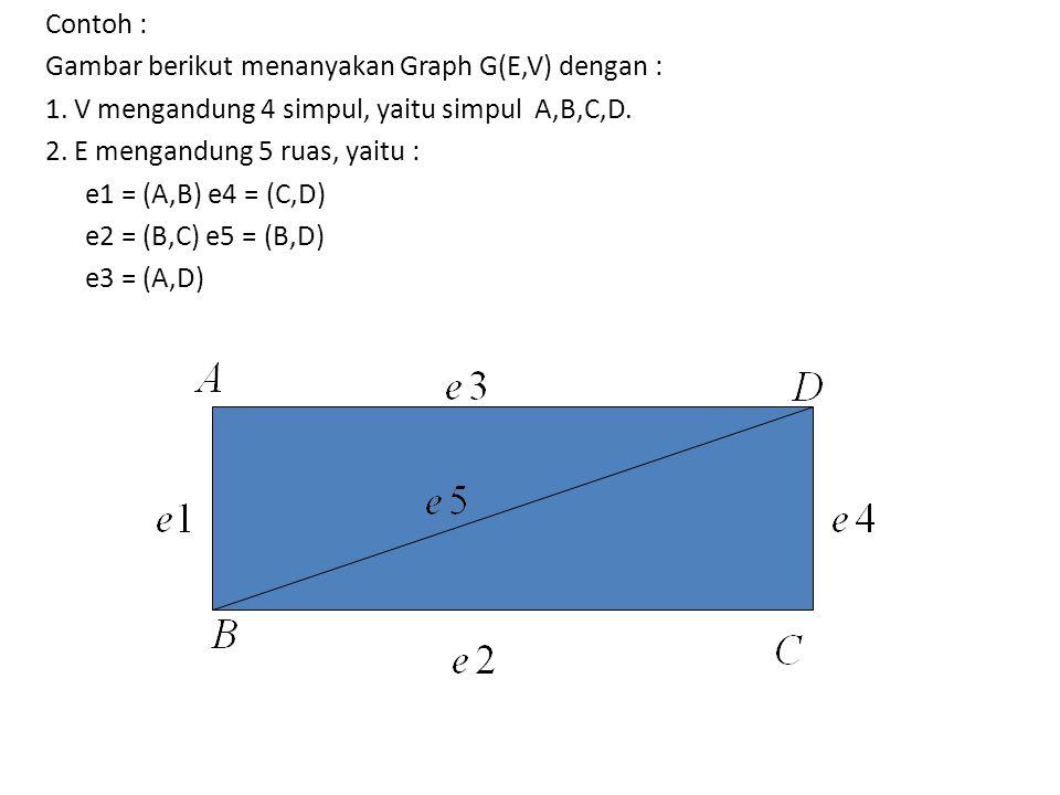 Contoh : Gambar berikut menanyakan Graph G(E,V) dengan : 1