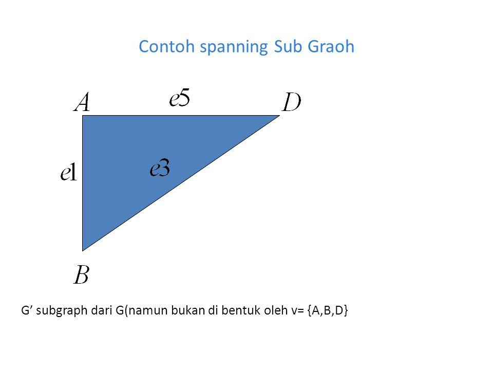 Contoh spanning Sub Graoh
