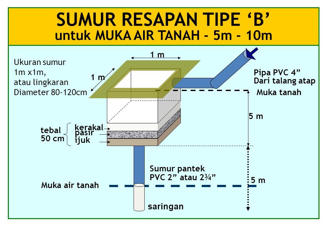 SUMUR RESAPAN TIPE 'B' untuk MUKA AIR TANAH - 5m - 10m