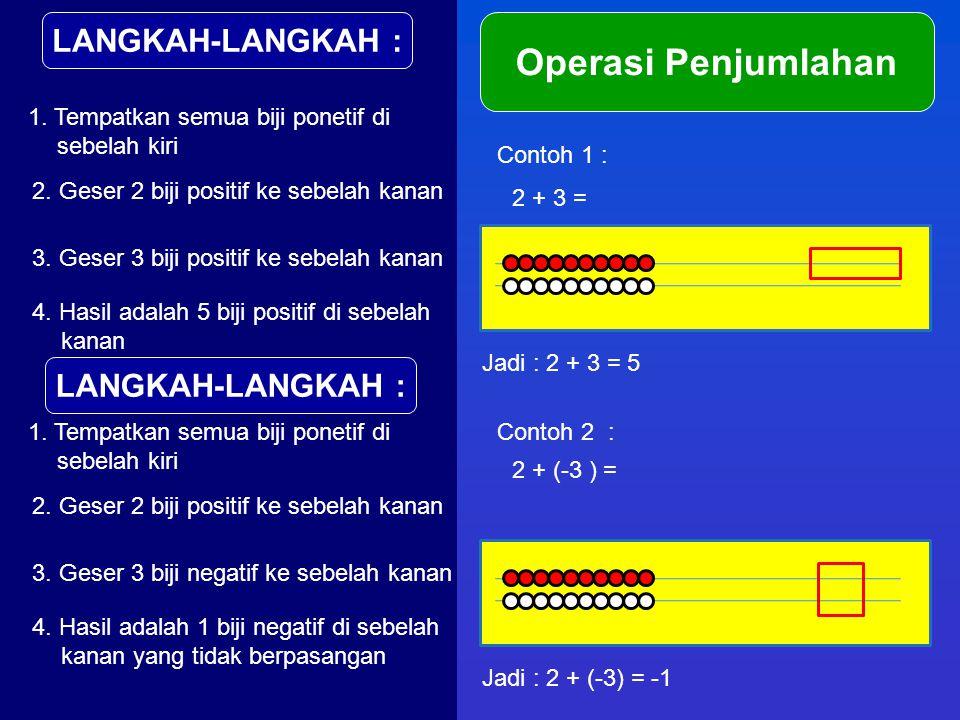 Operasi Penjumlahan LANGKAH-LANGKAH : LANGKAH-LANGKAH :